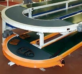 Conveyor Bends Belt Roller Modular Belt Amp Slat