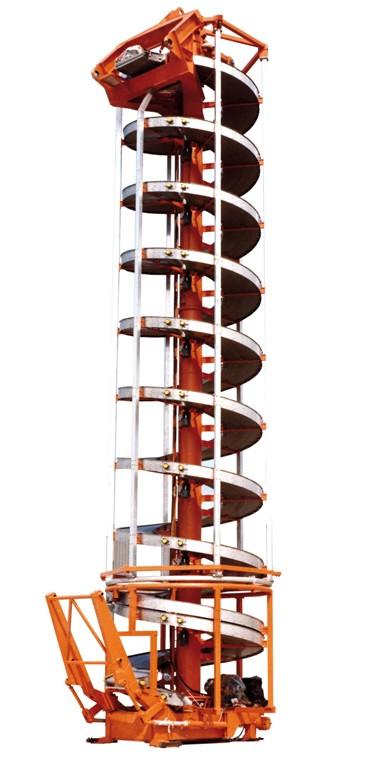 Spiral Photos C Trak Conveyors